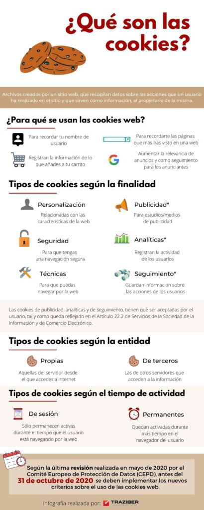 que son las cookies web