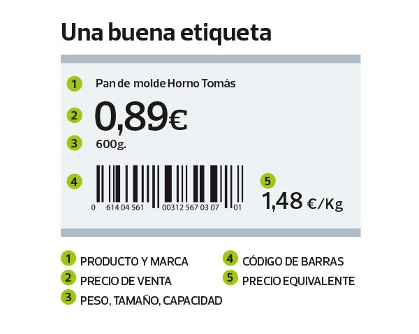 precios por unidad de medida